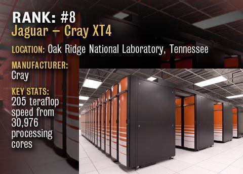 #8 Jaguar ? Cray XT