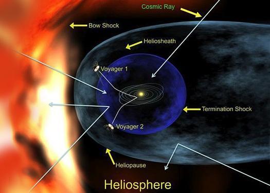 Speaking of hot plasma: