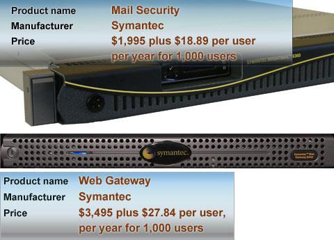 Symantec's Web Gateway/Mail Security