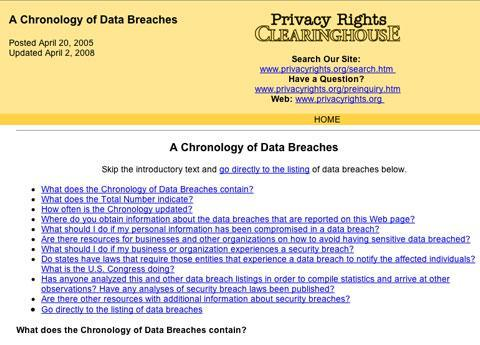 A chronology of data breaches