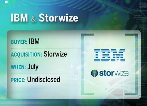 IBM buys Storwize