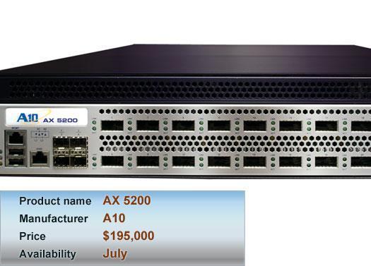 A10's AX 5200