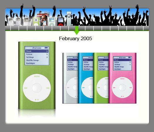 second-generation iPod Mini