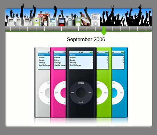 The second gen iPod Nano