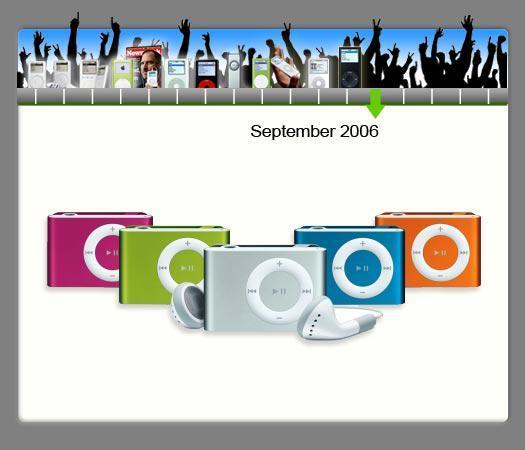 iPod Shuffle 2.0