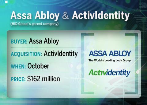 Assa Abloy buys ActivIdentity