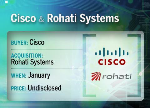 Cisco/Rohati