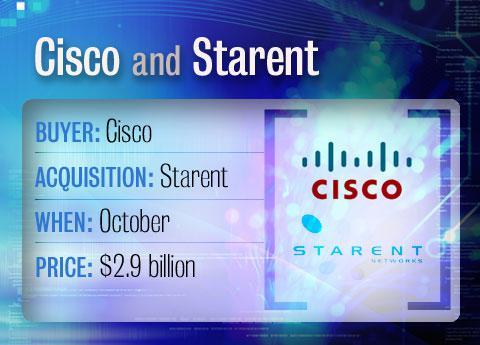 Cisco buys Starent