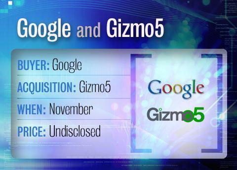 Google buys Gizmo5