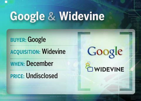 Google buys Widevine
