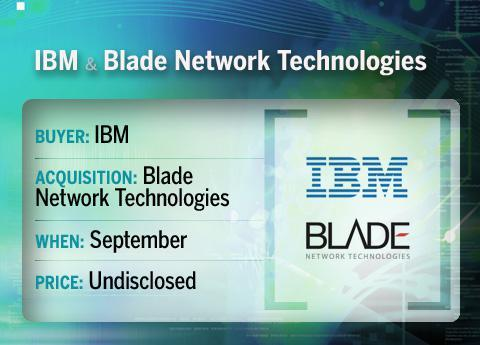 IBM buys Blade Network Technologies