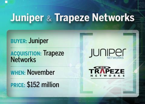 Juniper buys Trapeze