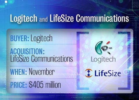 Logitech buys lifesize