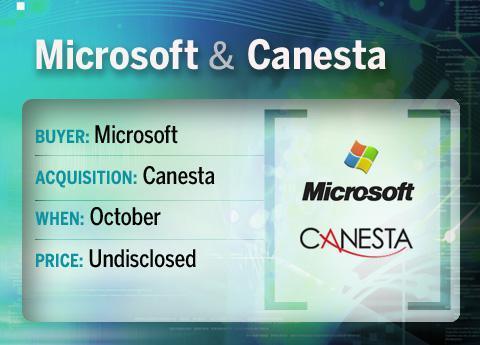 Microsoft buys Canesta