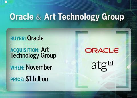 Oracle buys Art Technology Group