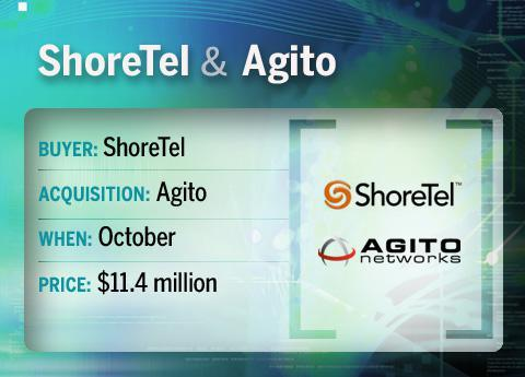 Shoretel buys Agito