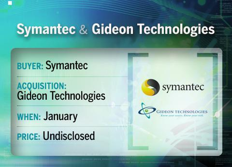 Symantec and Gideon
