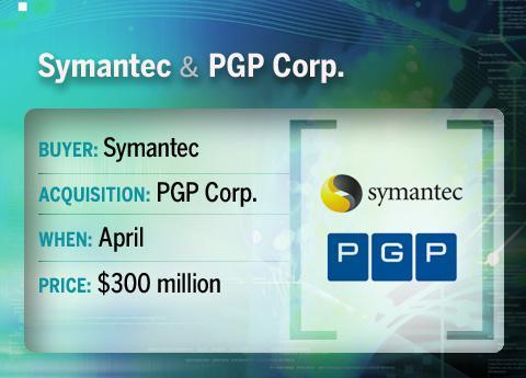 Symantec buys PGP Corp.