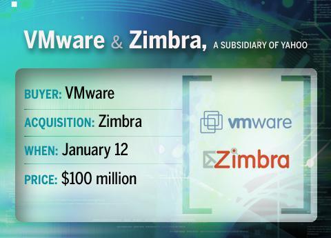 VMware and Zimbra