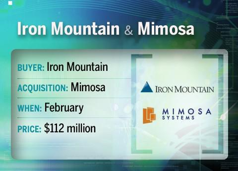 Iron Mountain buys Mimosa
