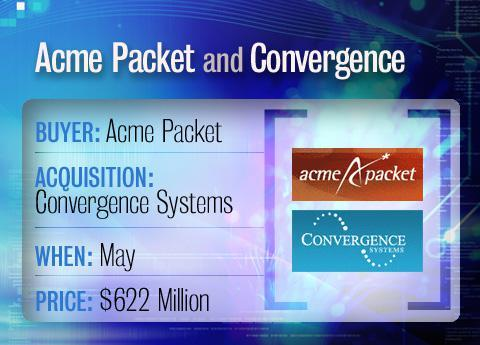 Acme Packet buys Covergence