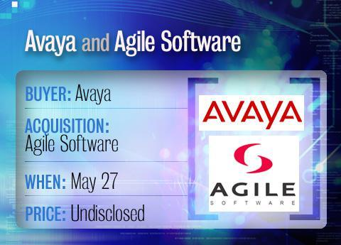 Avaya buys Agile Software