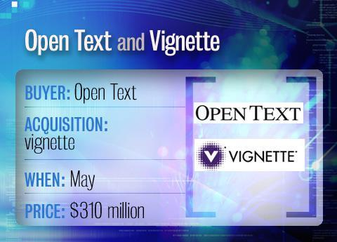 Open Text buys Vignette