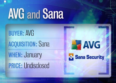 AVG buys Sana Security