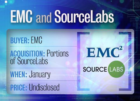 EMC buys SourceLabs