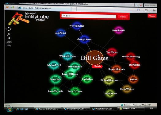 Web Scale Entity