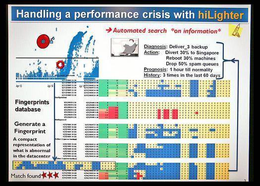 Predicting Performance Problems