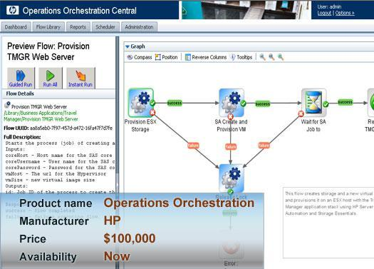 HP\'s Operations Orchestration
