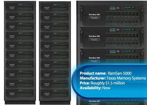 Texas Memory Systems RamSan-5000