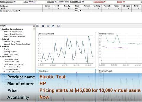 HP Elastic Test