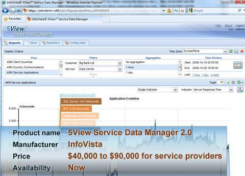 InfoVista 5View Service Data Manager 2.0