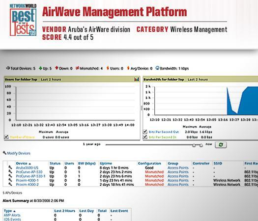 Aruba\'s AirWave Management Platform