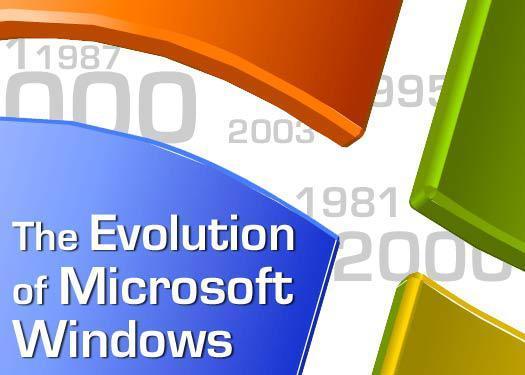 the evolution of microsoft windows