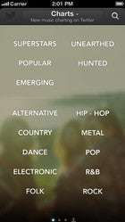 Twitter Music Genres