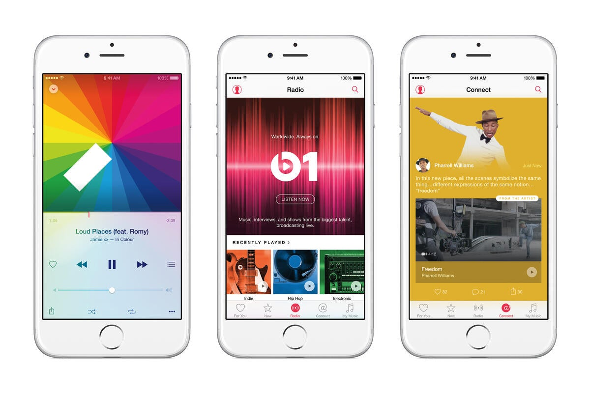 Everything Siri can do for you in Apple Music | Macworld